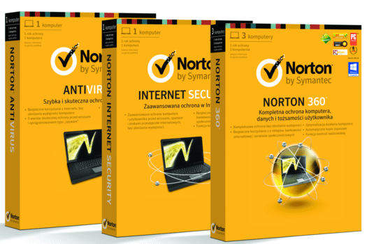 Antivirus and Internet Security Software