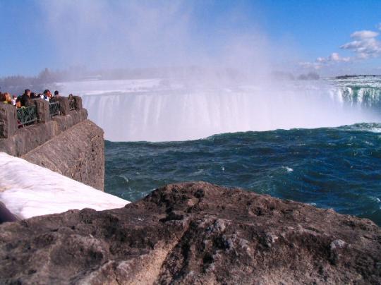 Horseshoe Falls, Canadian Falls